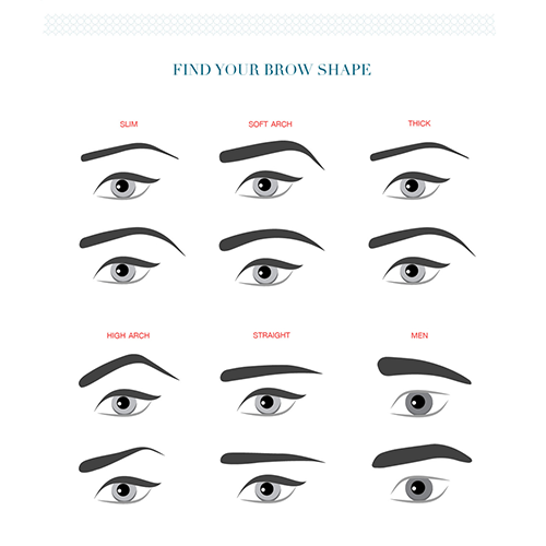 Eyebrow Shapes Threading Vancouver BC